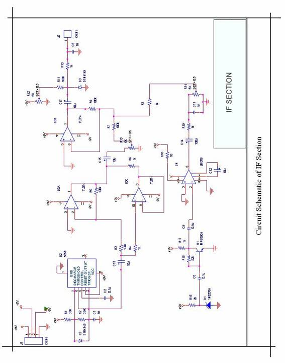 CIRCUIT FOR GSM JAMMER