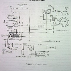 John Deere Skid Steer Wiring Diagrams Sundance Spa Diagram : Repository - Next.gr