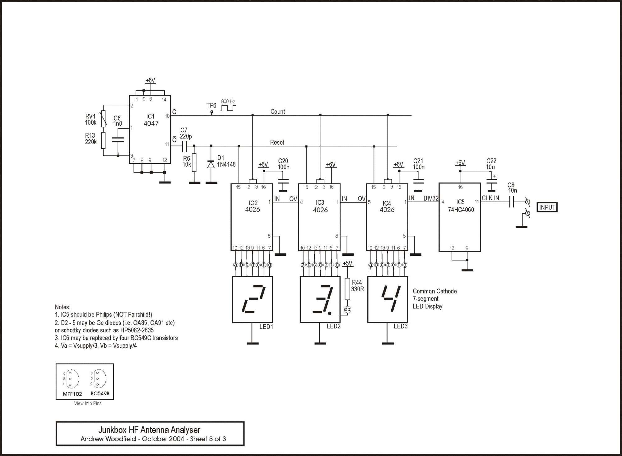 hight resolution of analog hf antenna analyser
