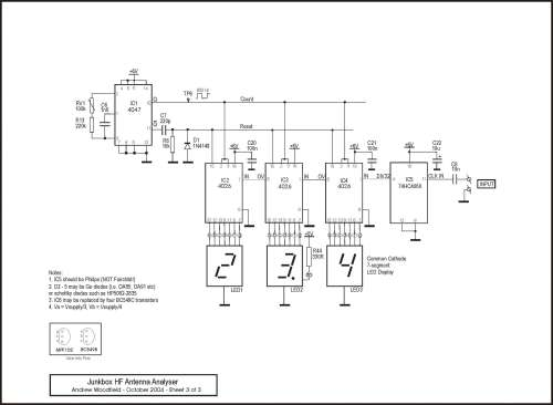 small resolution of analog hf antenna analyser
