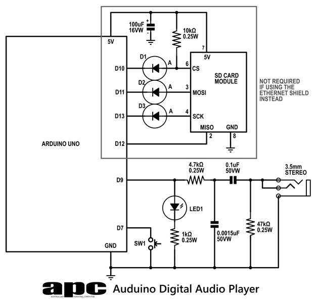 Arduino Digital audio player under Repository-circuits