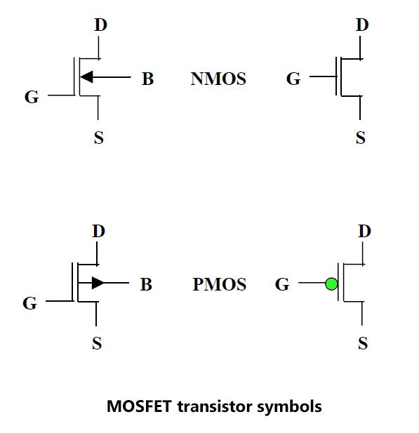 Digital CMOS Circuits Tutorial :: Next.gr