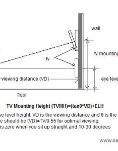 At what height should your flat screen be mounted nextdaytechs on site technical services also rh
