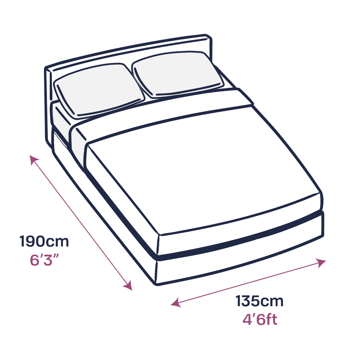Double Size 4000 Pacific Pocket Orthopaedic Mattress