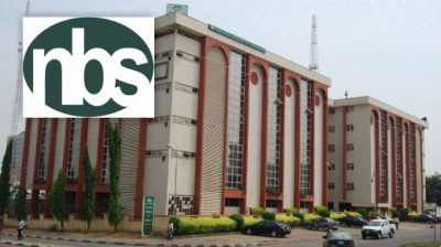 Inflation rate drops to 15.13% -NBS