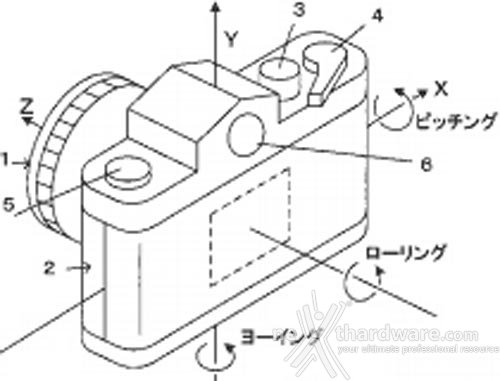 Nikon brevetta un back digitale per le reflex a pellicola