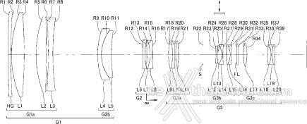Svelati tre nuovi patent relativi ai super-tele Nikkor