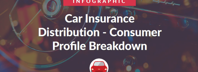 How Is Car Insurance Distributed In Kenya?