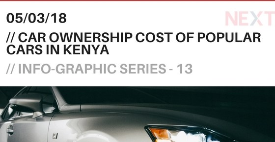 Car Ownership Cost of Popular Cars in Kenya – Infographic Series 13