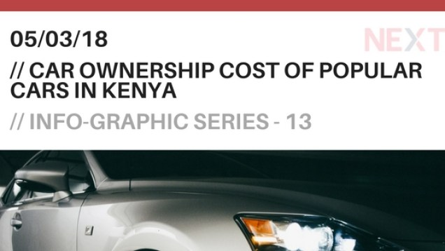 Car Ownership Cost of Popular Cars in Kenya – Infographic Series 13(1)