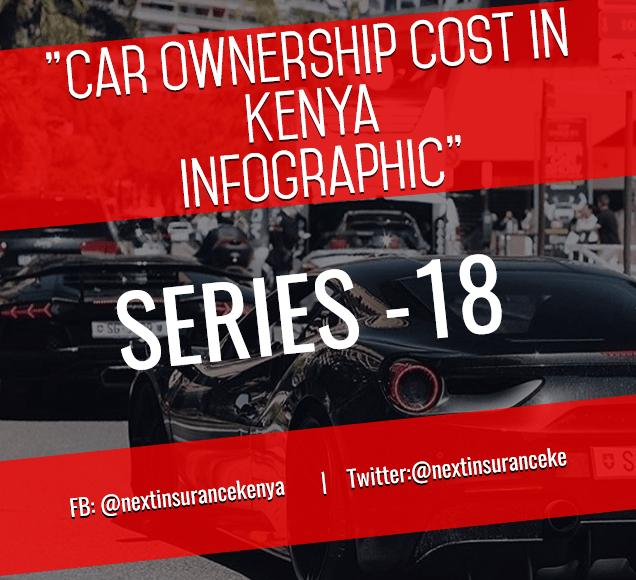 Car Ownership Cost of in Kenya Infographic 🚗 Series 18
