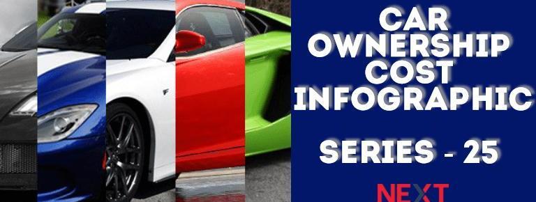 Car Ownership Cost Kenya 🚗 Infographic Series #25
