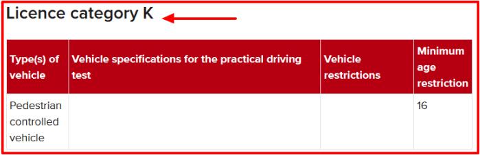 NTSA Driving License Vehicle Category K