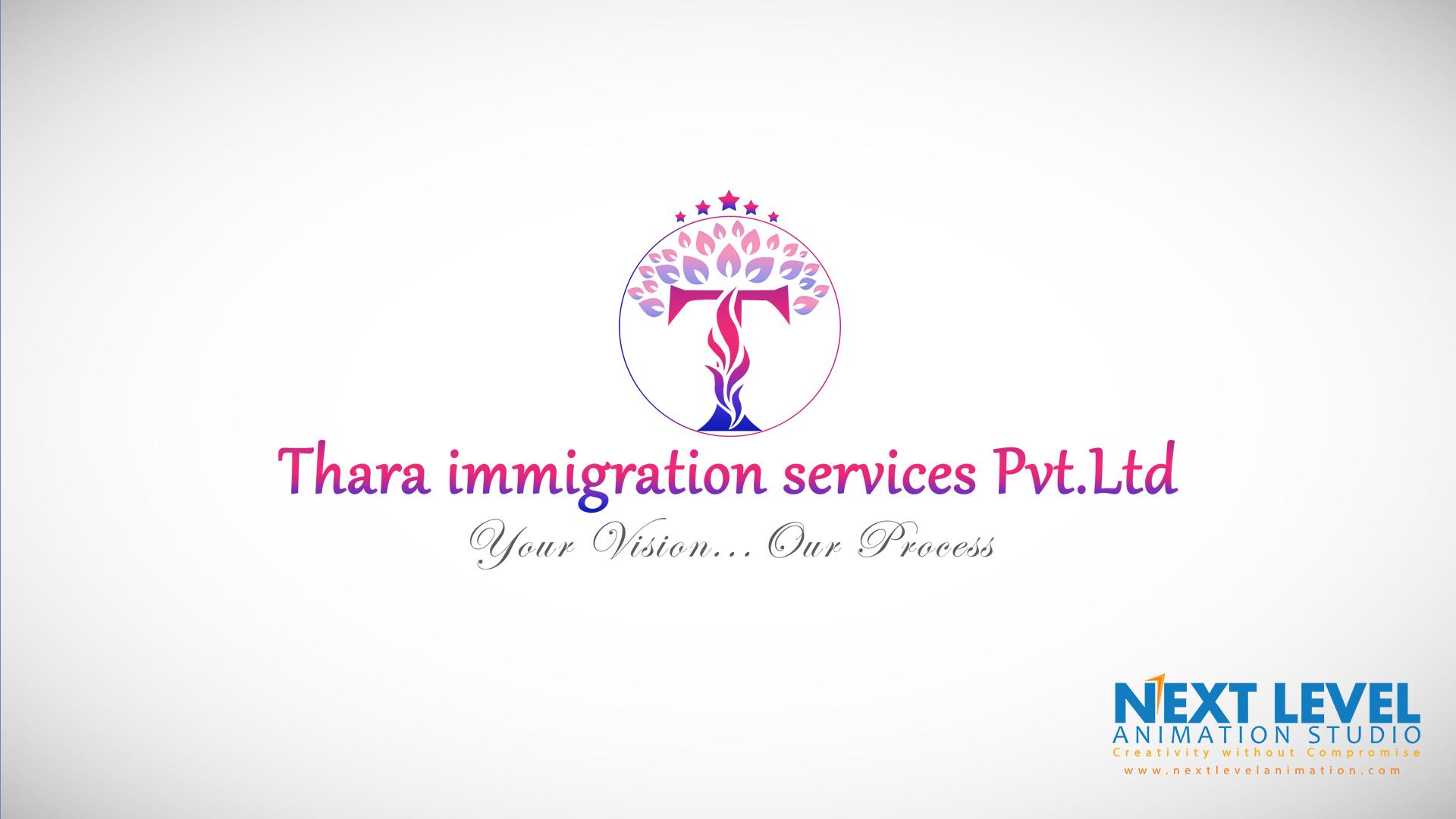 logo animation in bangalore