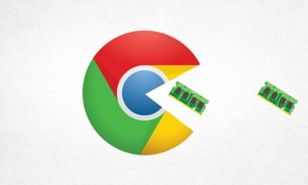 Chrome RAM