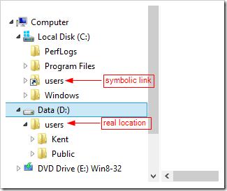 Windows 8 change default user profile explorer