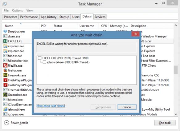 Task Manager - Analyze wait chain
