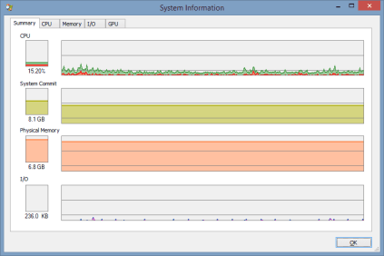 Process Explorer - System Information - 2014-02-06 13_53_53