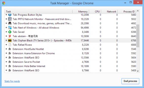 Chrome - Task Manager
