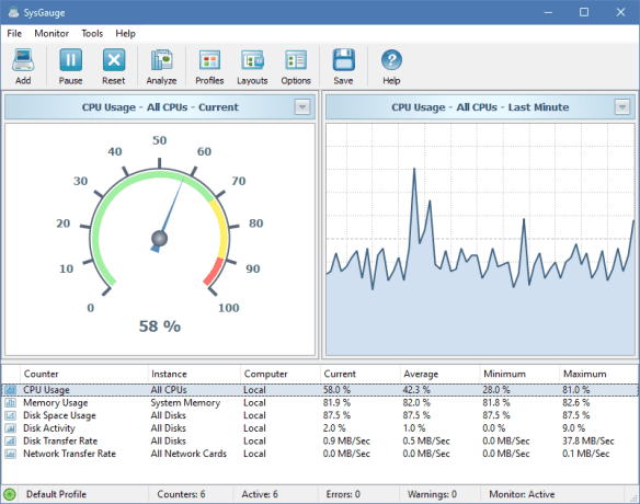 SysGauge 2017 03 07 20 56 29 600x473 - SysGauge - A Free System and Performance Monitor