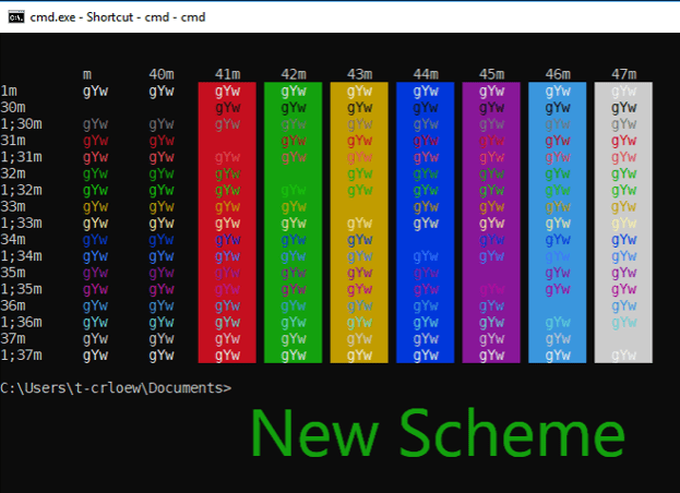Windows Console New color - Windows Console Command Prompt Gets A New Default Color Schema