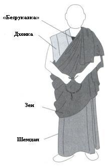 Одежда буддийских монахов