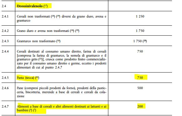 piccolini barilla micotossine - 3