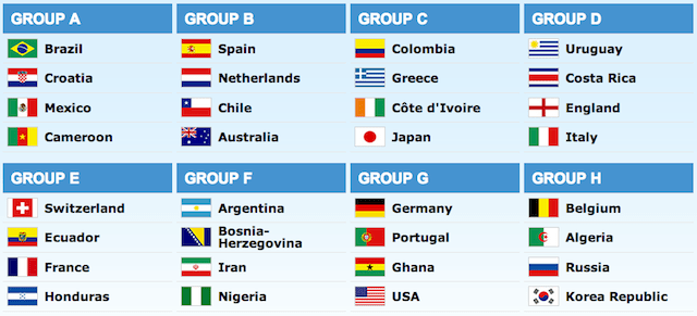 world-cup-teams 2014