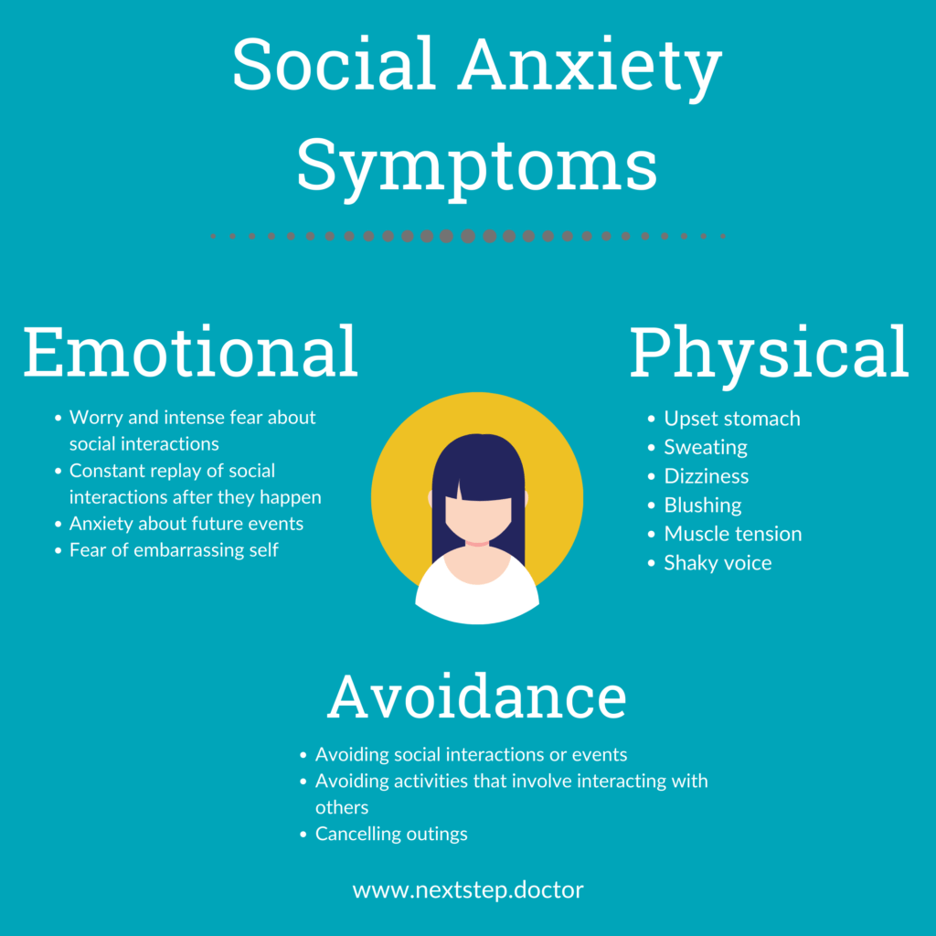 How To Tell If You Have A Social Anxiety Disorder