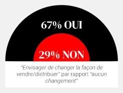 Sales-Model-Rethink-FR
