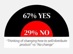 Sales Model Rethink