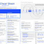 une-cheat-sheet-git-dediee-a-github-1-full