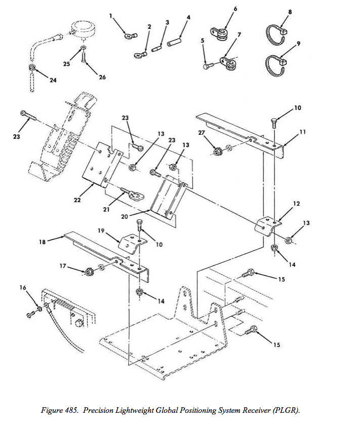 PLGR Installation Kit Diagram from HMMWV -24P TM