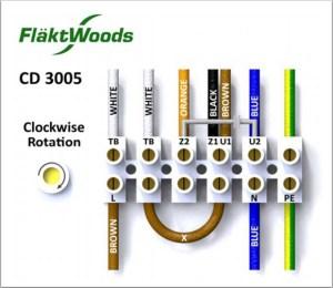 UB674514 Estoc Powerbox 674501 by FlaktWoods  Flakt Woods  estocub674514  NFAN Supply