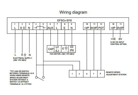 bathroom fan wiring diagram what is a plot cadamp efsc10-010 1ph 10amp speed controller / efsc010-10 nfan supply & stock extractor ...