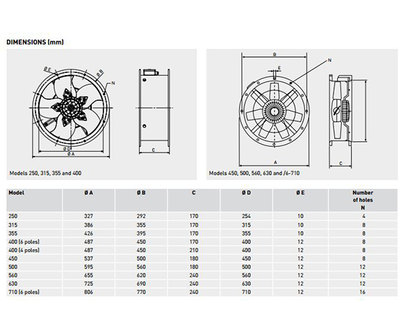 Single Phase Wiring Diagram Soler Amp Palau Tcbb 4 250 H Cased Axial Flow Extract Fan