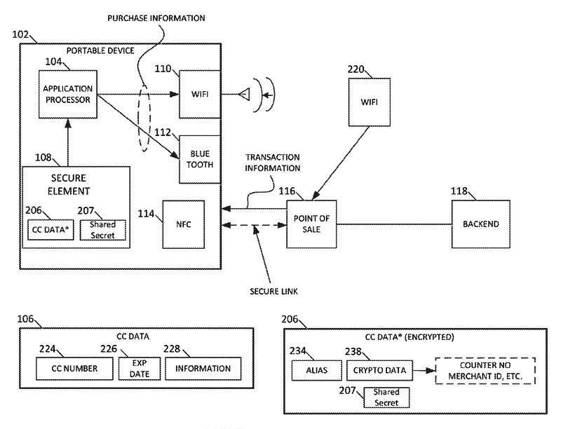 Apple patent combines NFC, Bluetooth and WiFi for mobile