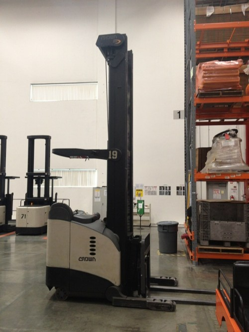 small resolution of crown forklift usa