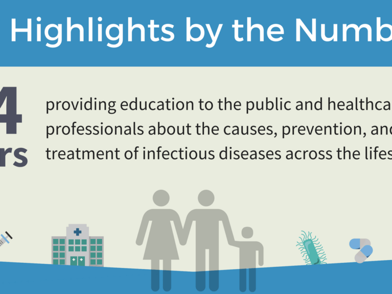 Happy New Year: 2017 NFID Highlights By The Numbers