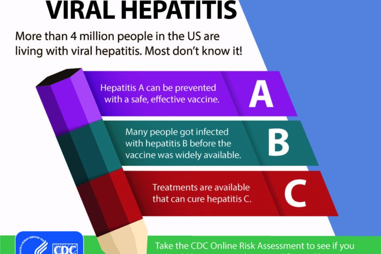 Know The ABC's of Hepatitis Prevention