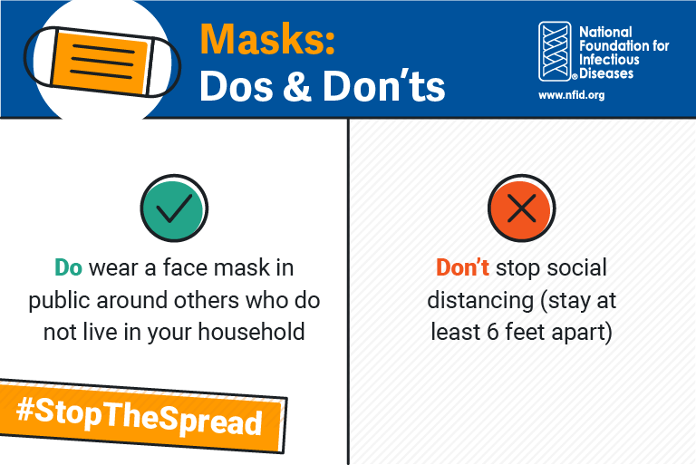 Masks: Dos & Don'ts