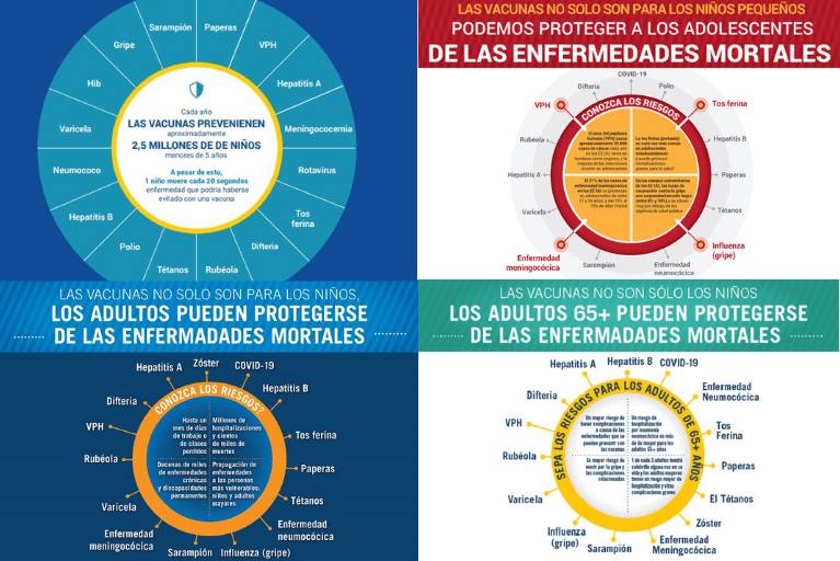 Keep Up The Rates: Infographics of Recommended Vaccines By Age (Spanish)