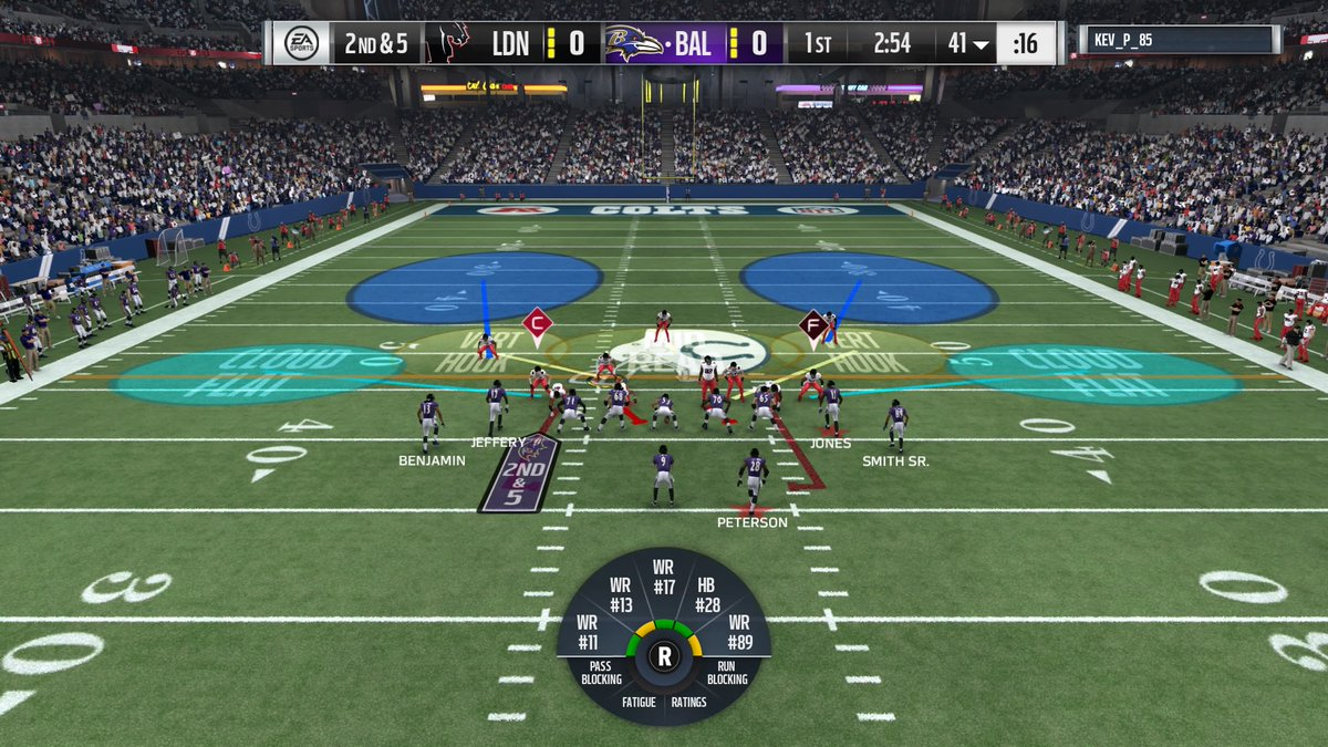 Quick Tips on improving your defence on Madden
