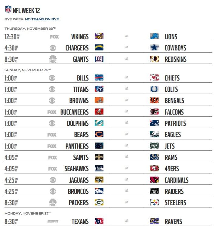 Image result for 2017 NFL Week 12