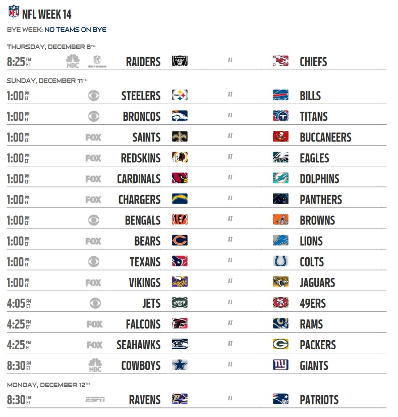 Image result for 2016 NFL Week 14