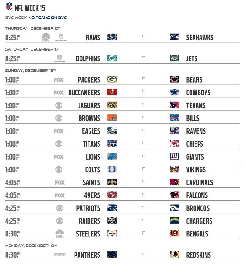Image result for 2016 NFL Week 15