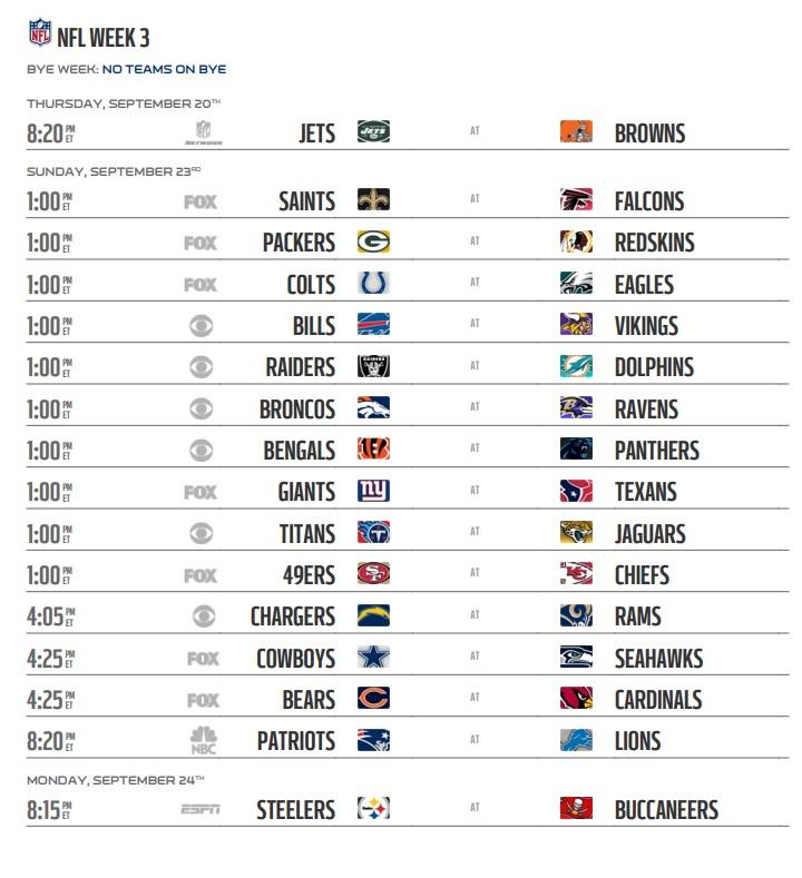 Image result for 2018 NFL Week 3