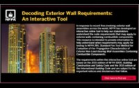 NFPA - Understanding and managing the fire hazards of ...