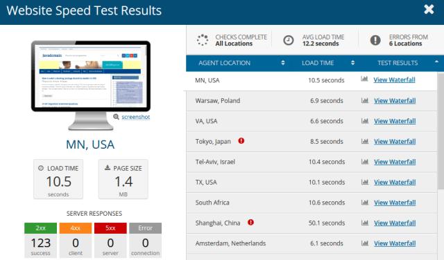 website online page speed testing tools