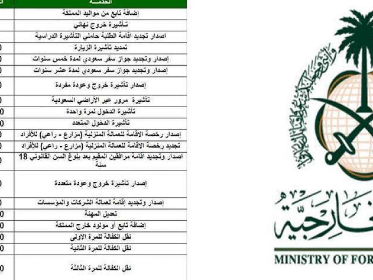 رسوم تأشيرة الزيارة العائلية 2018 للسعودية ورد الجوازات السعودية